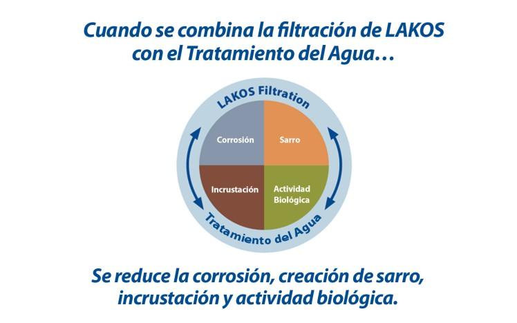 Aquasistemas - Heat Transfer Filtration 2