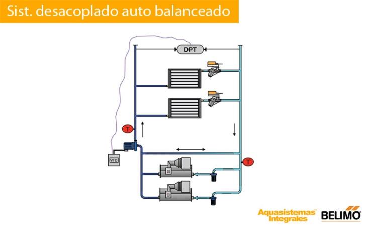 Delta T - Belimo - Aquasistemas 6