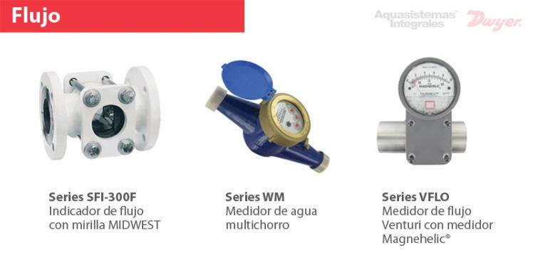 Aquasistemas - Dwyer Flujo