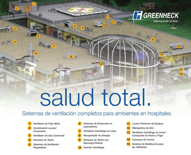 greenheck ventilacion en hospitales aquasistemas