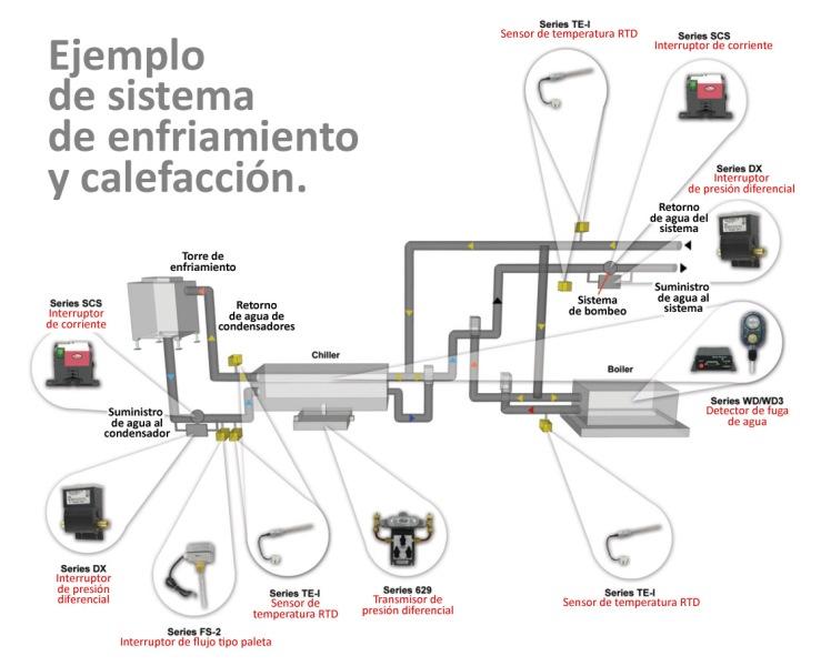 sistema-enfria-y-calefaccion-aquasistema