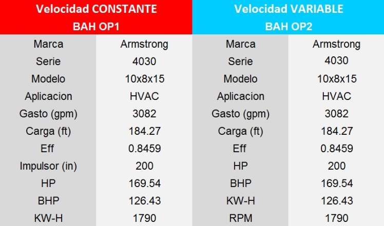 TABLA COMPARACION