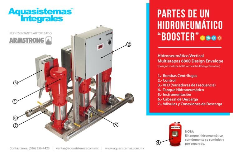 Hidroneumatico Booster Nota