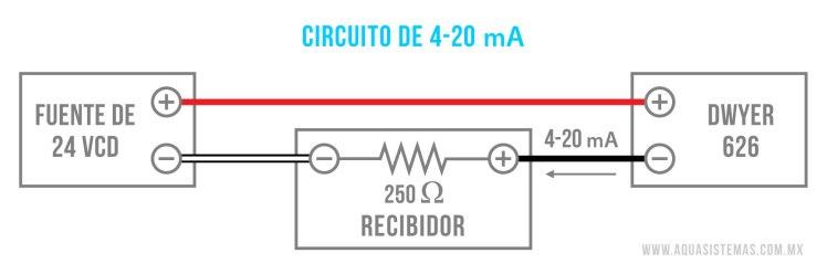 transmisor-aquasistemas-dwyer1
