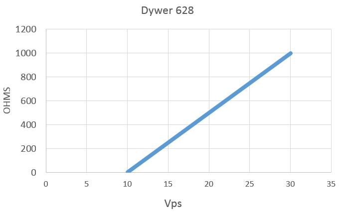 transmisor-aquasistemas-dwyer2