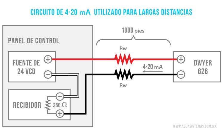 transmisor-aquasistemas-dwyer3