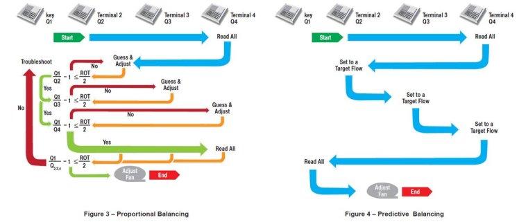 Figuras 3 y 4